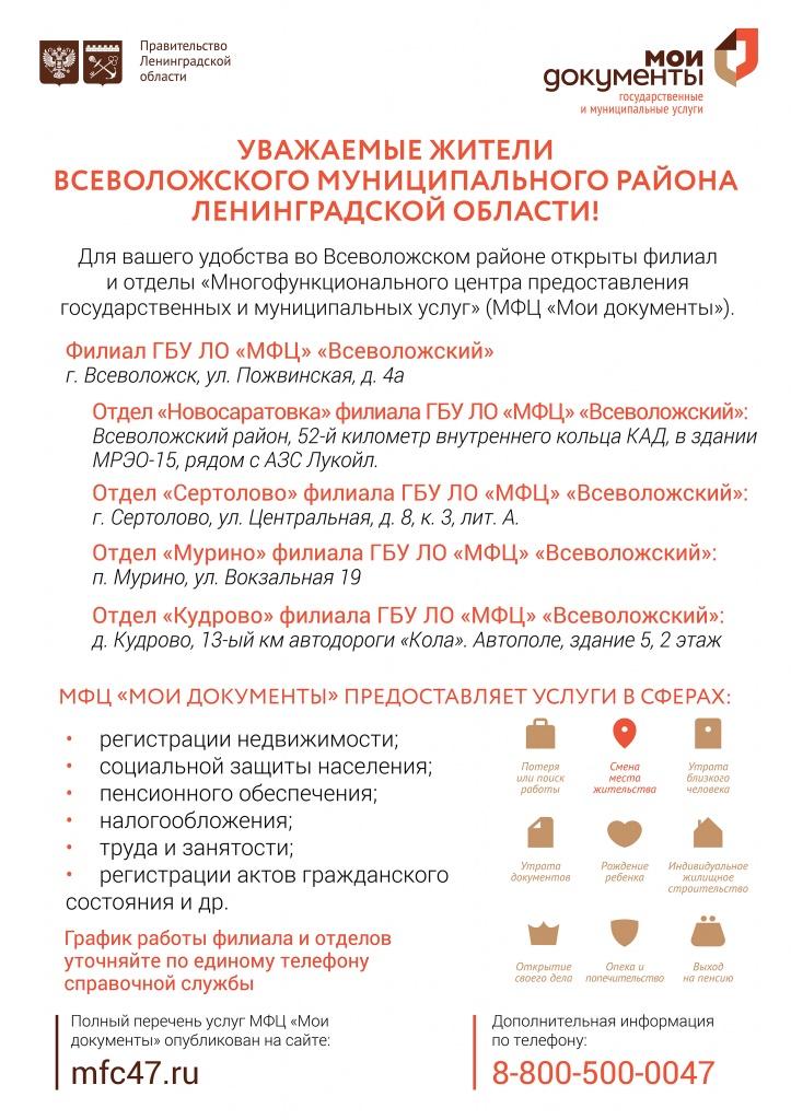 услуги филиалов Всеволожск.jpg